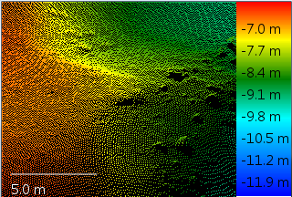 meridata bathymetry software