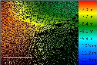meridata bathymetry software